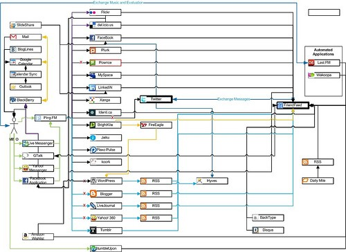 Karmacracy Interface