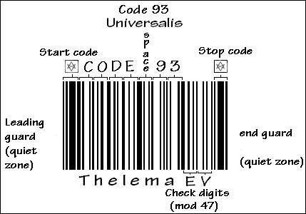 Code for Software Development
