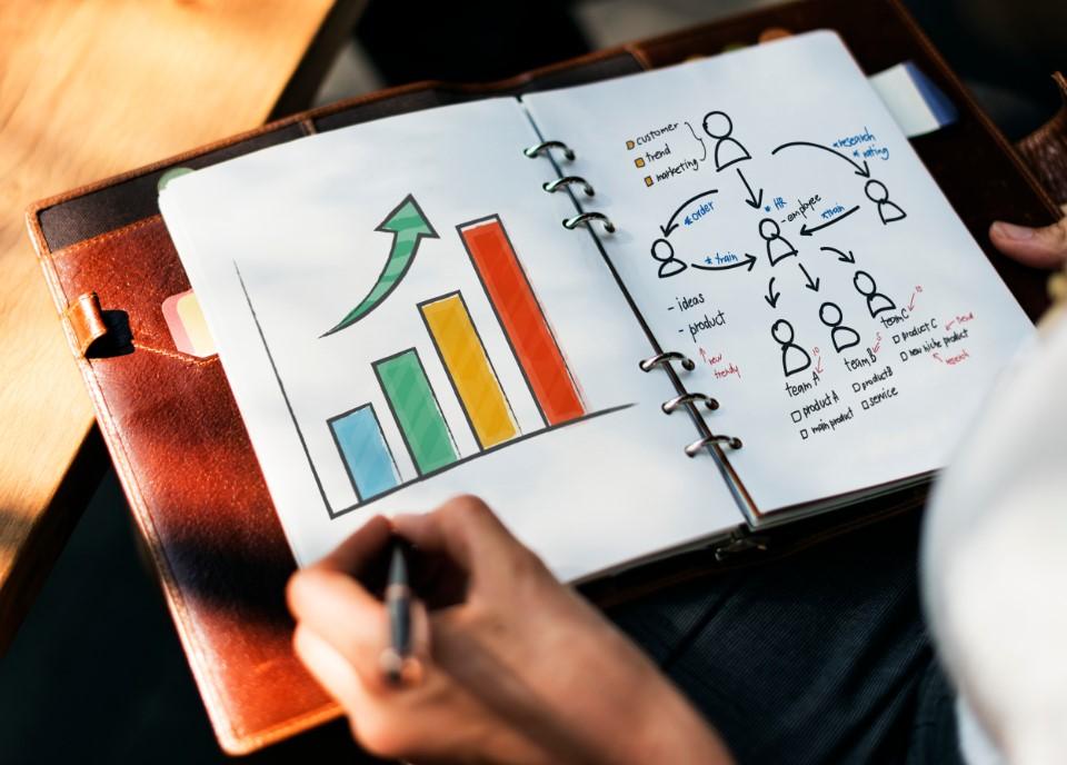 Online Business Marketing Trends